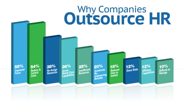 why-outsource-hr-lg